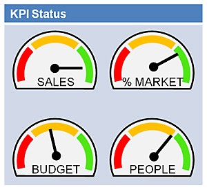 kpi-dashboard-template-300x275