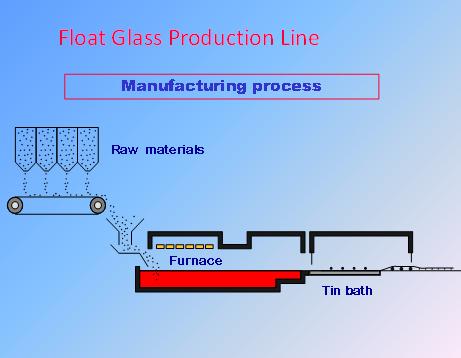 floatglass1